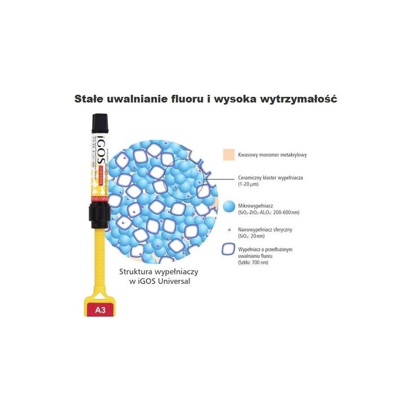 IGOS UNIVERSAL 4G sklewp stomatologiczny oldent